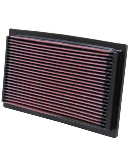 Panelové filtre KN